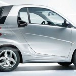 Der Smart Fortwo Edition Citybeam