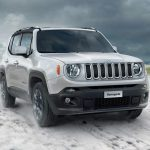 Der Jeep Renegade 2.0 Multijet Limited