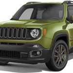 Jeep Renegade 75th 2.0 Mjet