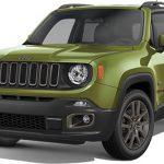 Jeep Renegade 75th 2.0 Mjet
